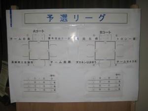 予選リーグ-s